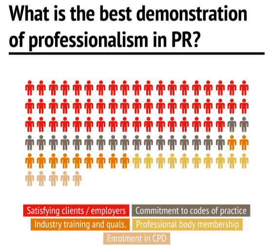 cipr_professionalism
