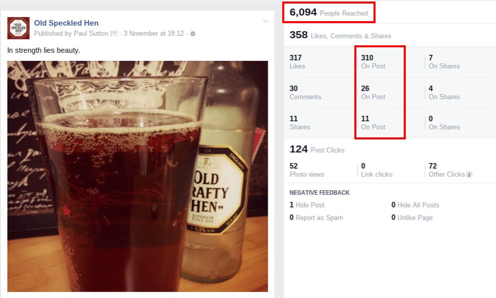 Old Speckled Hen Facebook engagement